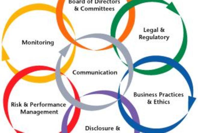organizational change case studies
