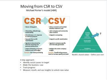 CSR - CSV